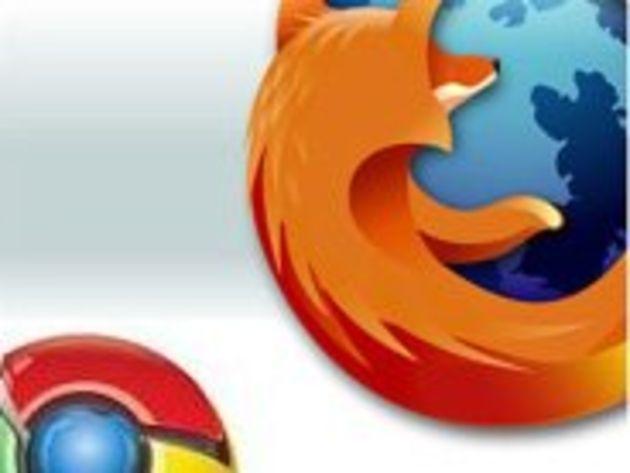 Firefox et Chrome au coude-à-coude lors de tests de rapidité