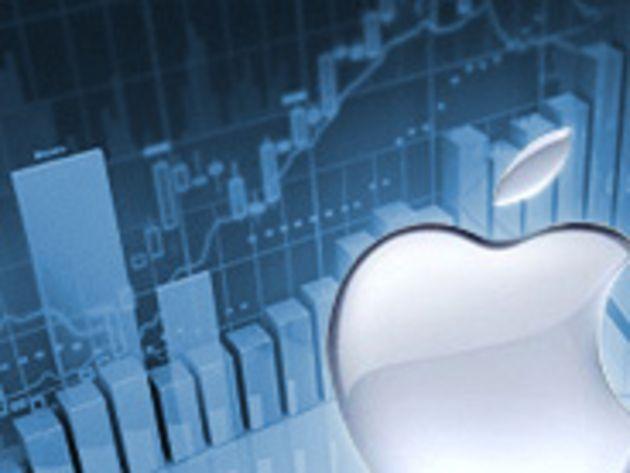 Résultats : Apple au sommet grâce à l'explosion des ventes d'iPhone