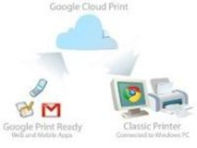 Google Cloud Print supporté par les imprimantes HP ePrint