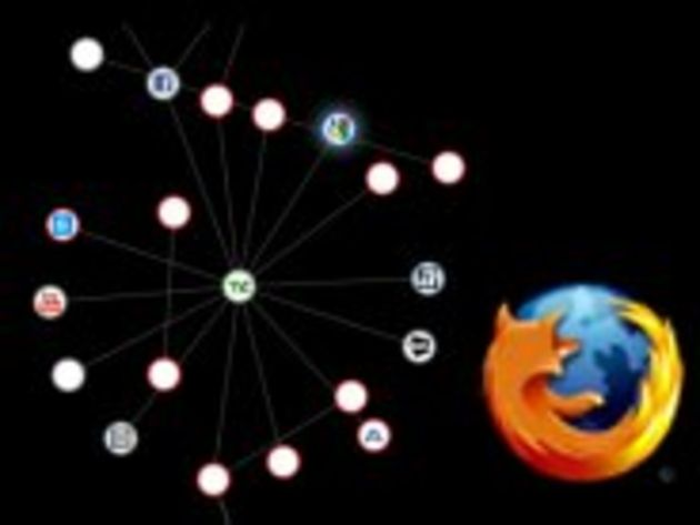 Collusion : la solution Firefox pour savoir qui vous épie sur Internet