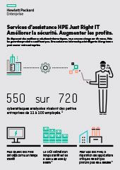 Services d'assistance HPE Just Right IT Améliorer la sécurité. Augmenter les profits.