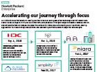 Accelerating our journey through focus