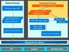 Qualcomm sur PC Windows : Intel souligne une possible violation de brevet