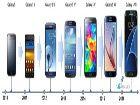 Smartphones : la taille compte, et grand vaut mieux que petit