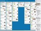 Portée par Jira, Atlassian dépasse les attentes des investisseurs