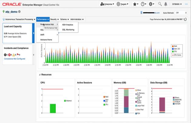 Pour son outil de management d'entreprise, Oracle mise sur les déploiements hybrides