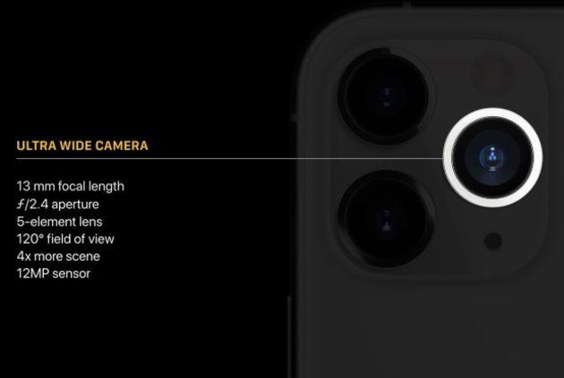 Quelles sont les différences entre l'iPhone 11, l'iPhone 11 Pro et l'iPhone 11 Pro Max ?