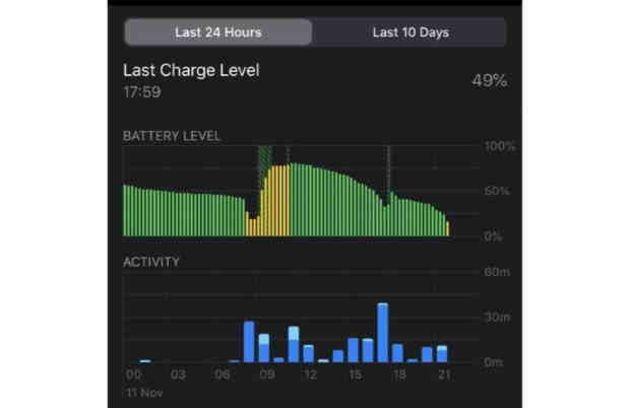 Attention ! iOS 13.2.2 endommage la batterie des iPhones