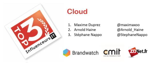 Baromètre des influenceurs IT : les 3 références du cloud