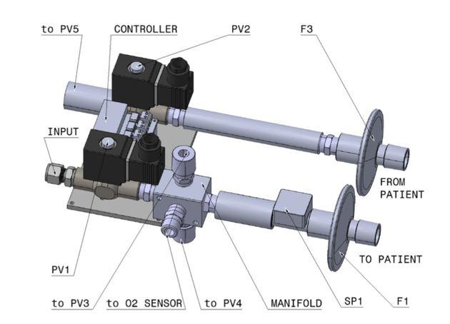 Des astrophysiciens spécialistes de la matière noire inventent un respirateur bon marché contre le Covid-19