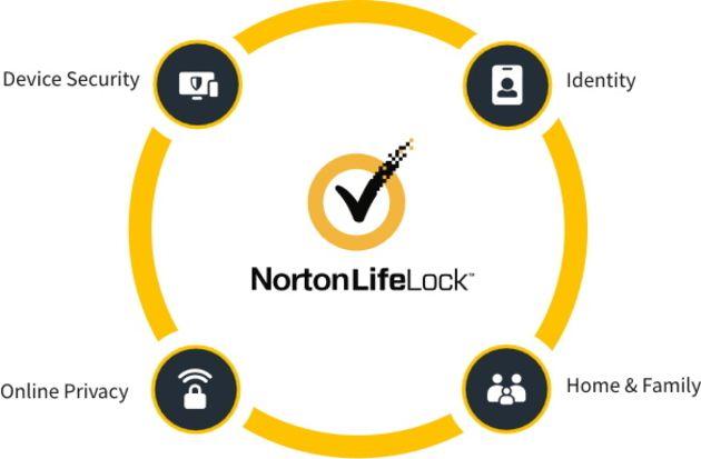 NortonLifeLock dépasse ses objectifs au 4etrimestre