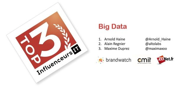 Baromètre des influenceurs IT: 3profils à suivre côté Big Data