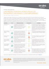 Une protection en 6 points pour les entreprises moyennes contemporaines