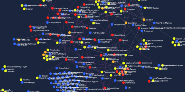 Les groupes malveillants aussi adorent l'open source