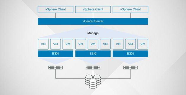 Plus de 6700serveurs VMware vulnérables à un nouveau bug majeur